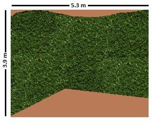 Artificial Grass Measurement